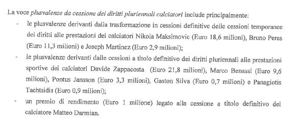 Bilancio Torino 2017 plusvalenze