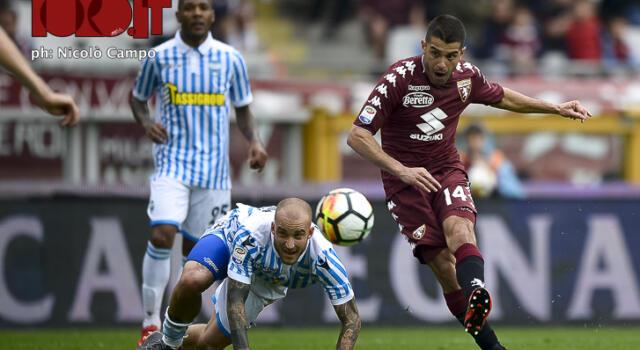 Torino-Spal: le risposte desiderate