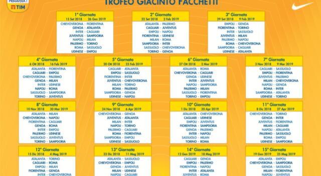 Primavera 1, il calendario: Palermo-Torino all'esordio, derby al Fila il 6 ottobre